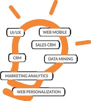 Digital Marketing Infrastructure